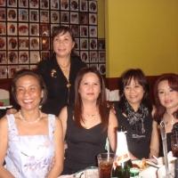 Gặp Gỡ  Dallas 12.2009